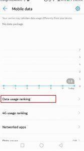 أكثر التطبيقات استهلاكاً لبيانات الإنترنت